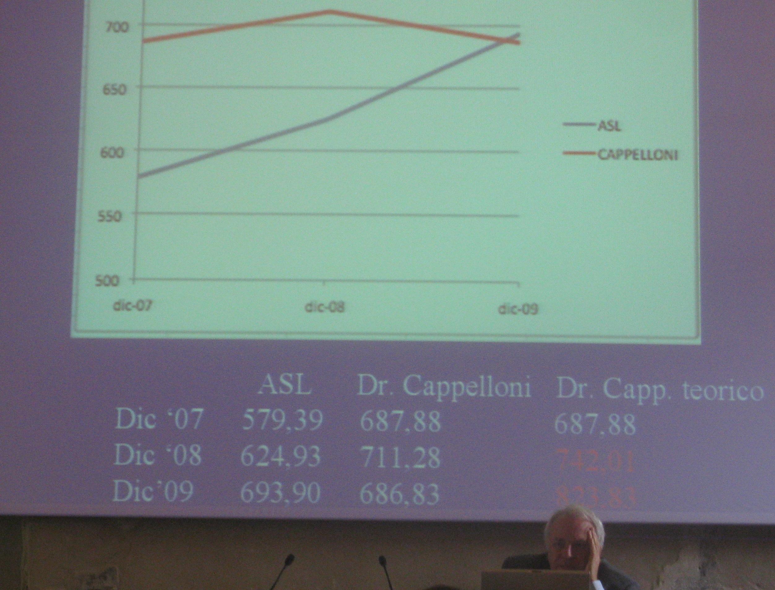 Luigi Solano - Psicologia di Base (Congresso SIPSA 2010)